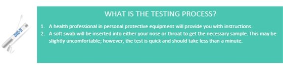 WHAT IS THE TESTING PROCESS? 1. A health professional in personal protective equipment will provide you with instructions. 2. A soft swab will be inserted into either your nose or throat to get the necessary sample. This may be slightly uncomfortable; however, the test is quick and should take less than a minute.