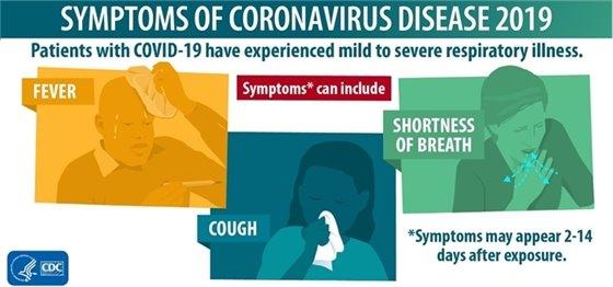 CDC symptoms of Coronavirus