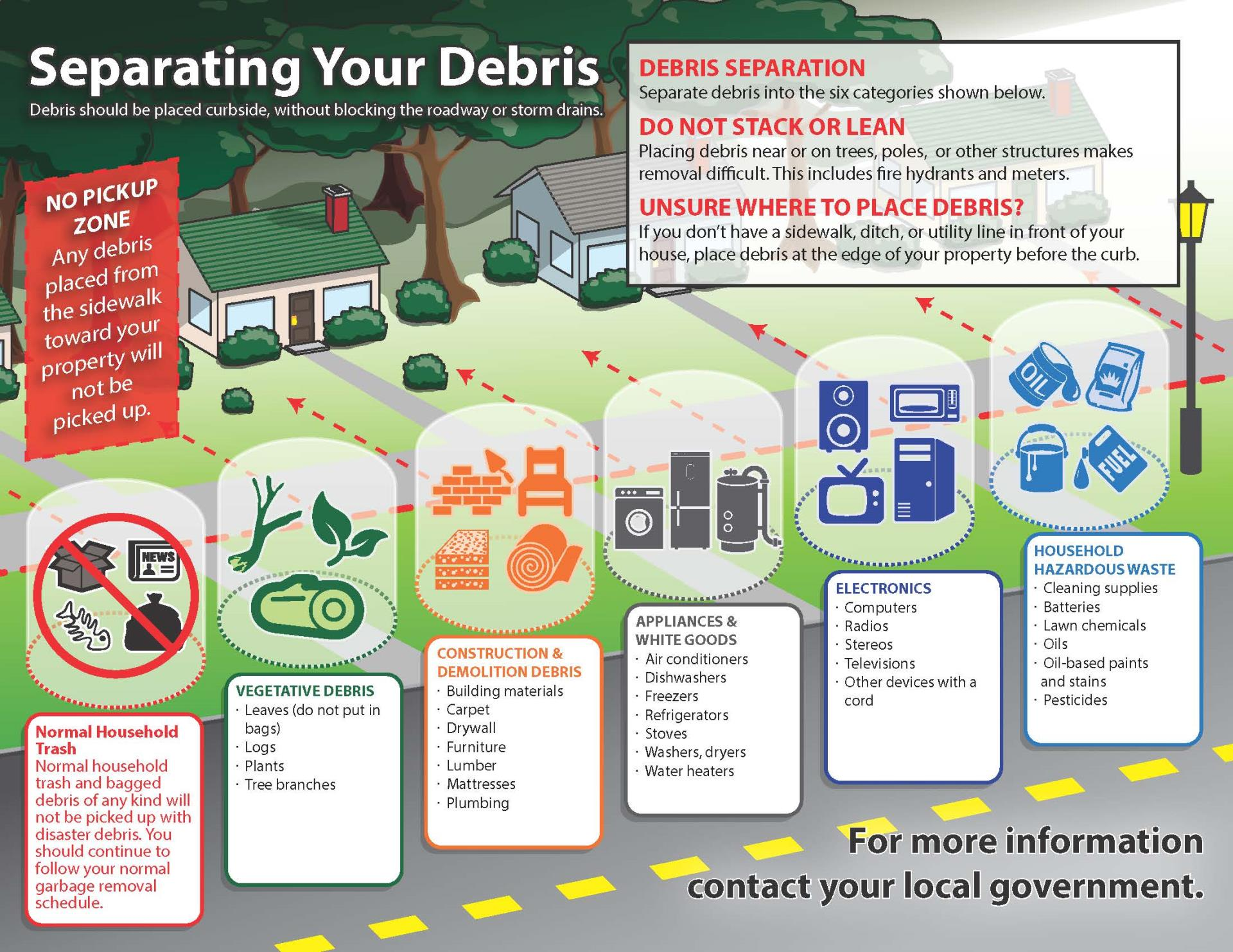 Graphic depicting debris separation and to place it between the street and sidewalk of your property